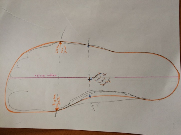 An annotated pencil tracing of a foot, encompassed by a neat orange line